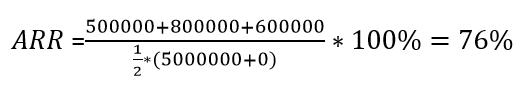 koeffizien_2