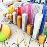 Інвестиційна активність і інвестиційний актив