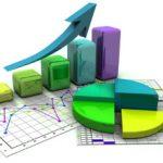 Зовнішні і внутрішні інвестиції