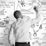Бізнес-план інвестиційного проекту